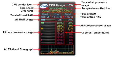 windows gadgets alle cpu meter gadget
