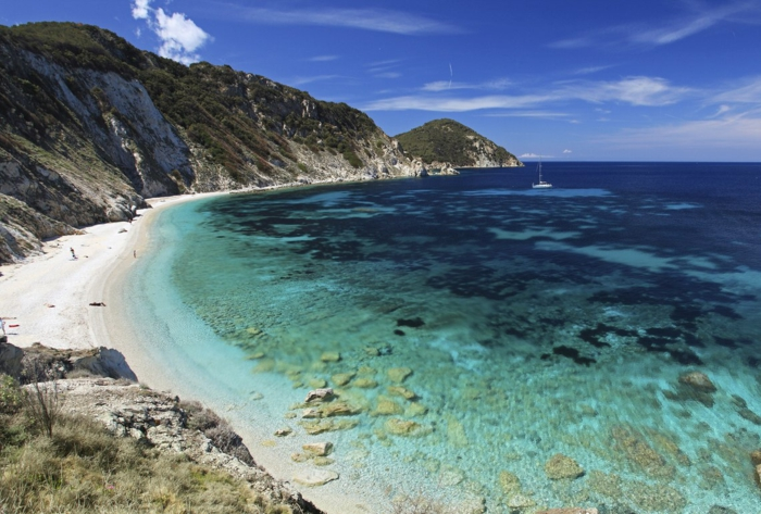 Best Beaches Italy West Coast